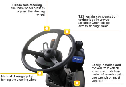 Features of AgGPS EZ-Steer