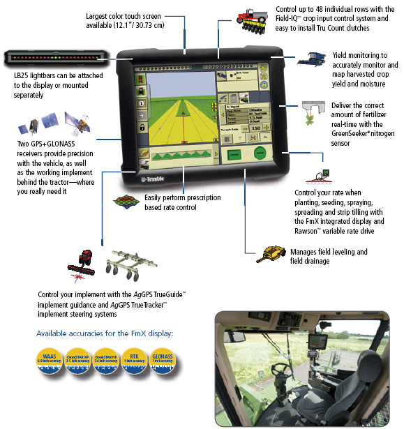 Features of AgGPS FmX